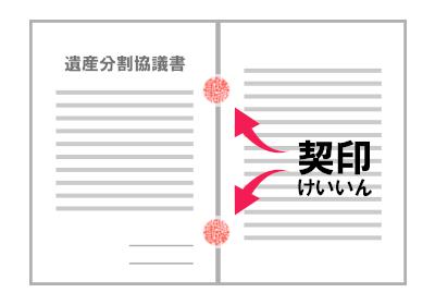 遺産分割協議書を作成する