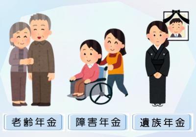 老齢年金だけじゃない!給付される年金は3種類